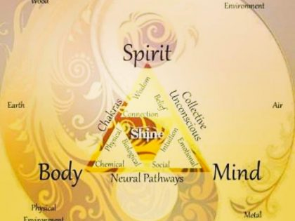 Mind Body & Spirit Activation